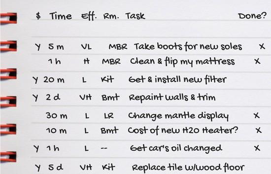 Mi lista de tareas principales