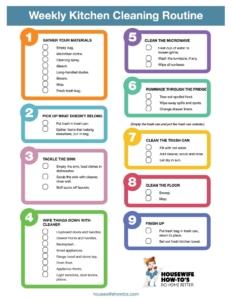 Lista de verificación de limpieza semanal de la cocina